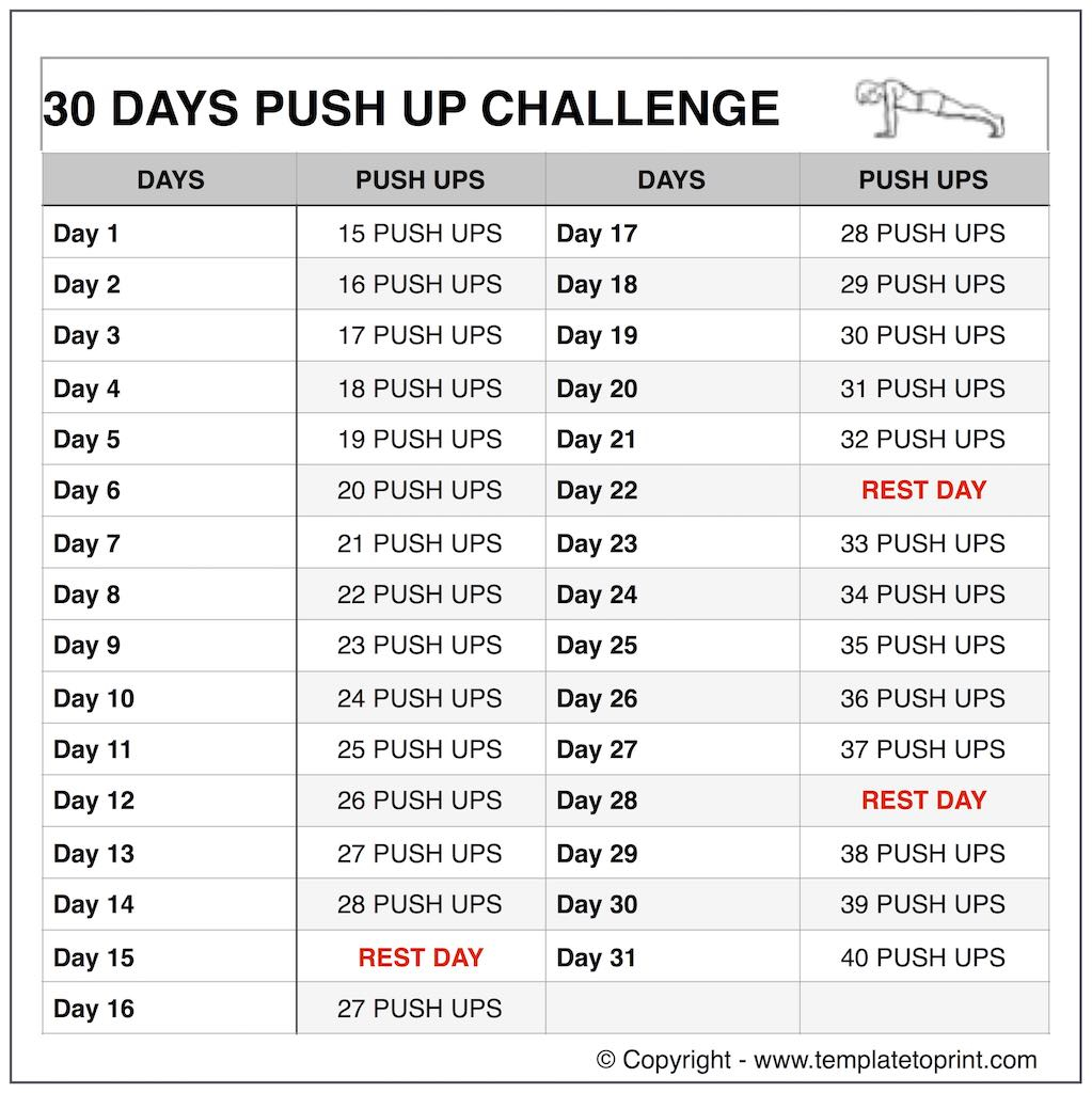 Push Ups Workout Routine Chart | 30 Day Pushup Challenge Regarding 30 Day Sit Up Challenge Printable Beginnerss