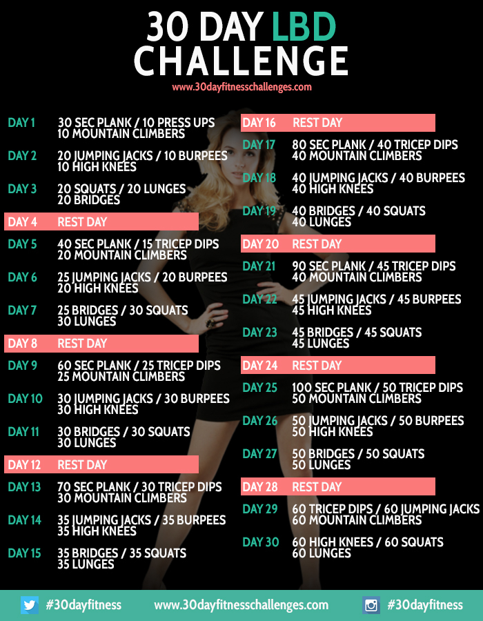 Reward System | Excitingly Bored For 30 Day Sit Up Challenge