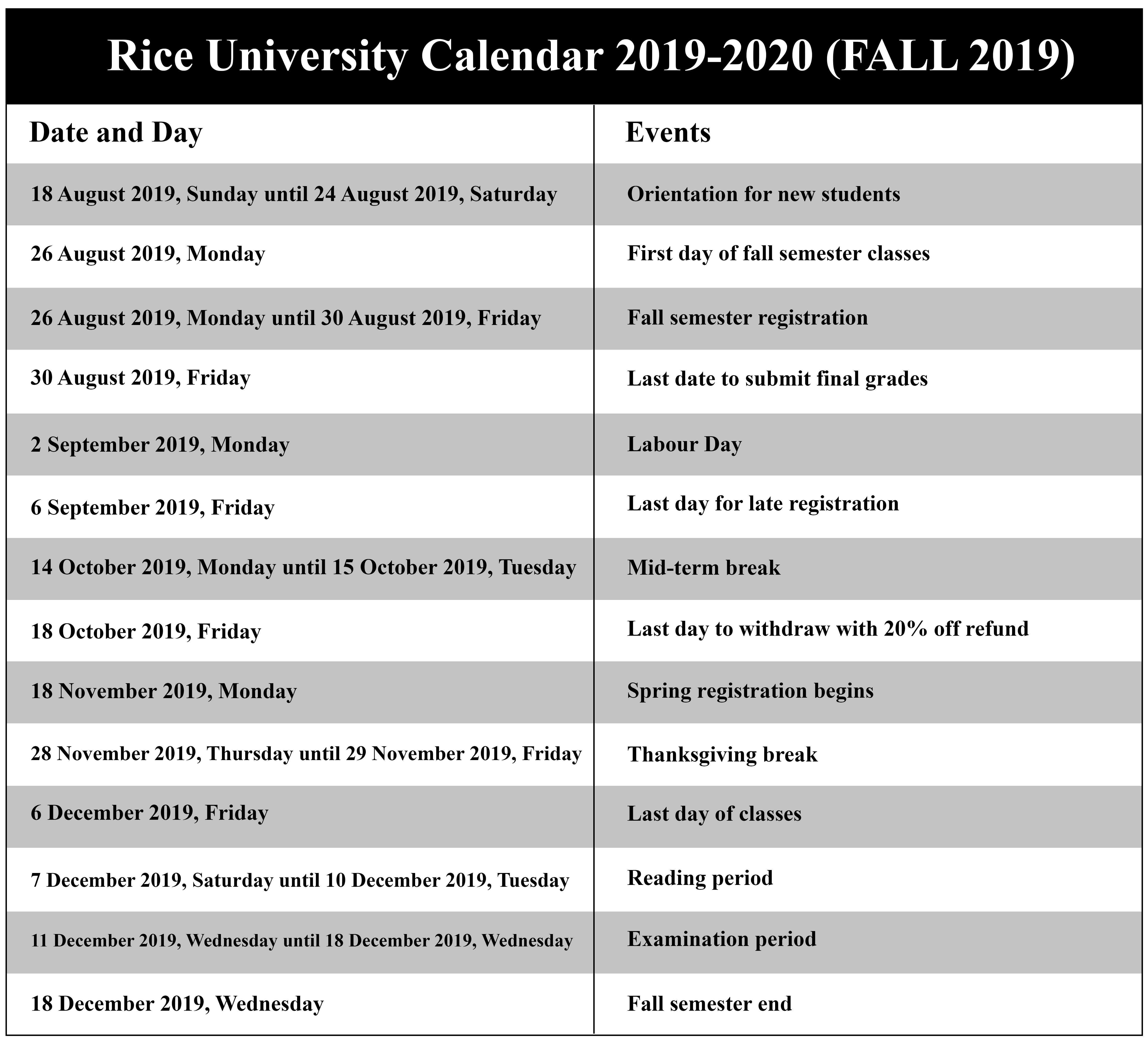 Rice University Calendar Fall 2021 | Printable March For University Of Ri Academic Calendar 2021 2020