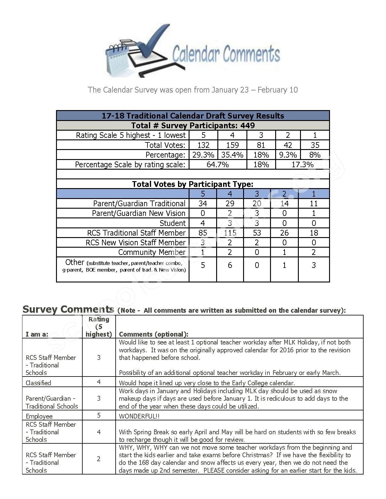 Rockingham County Schools Calendar | Calendar Fall 2020 With Regard To Durham Public Schools Calendar 2021 2020