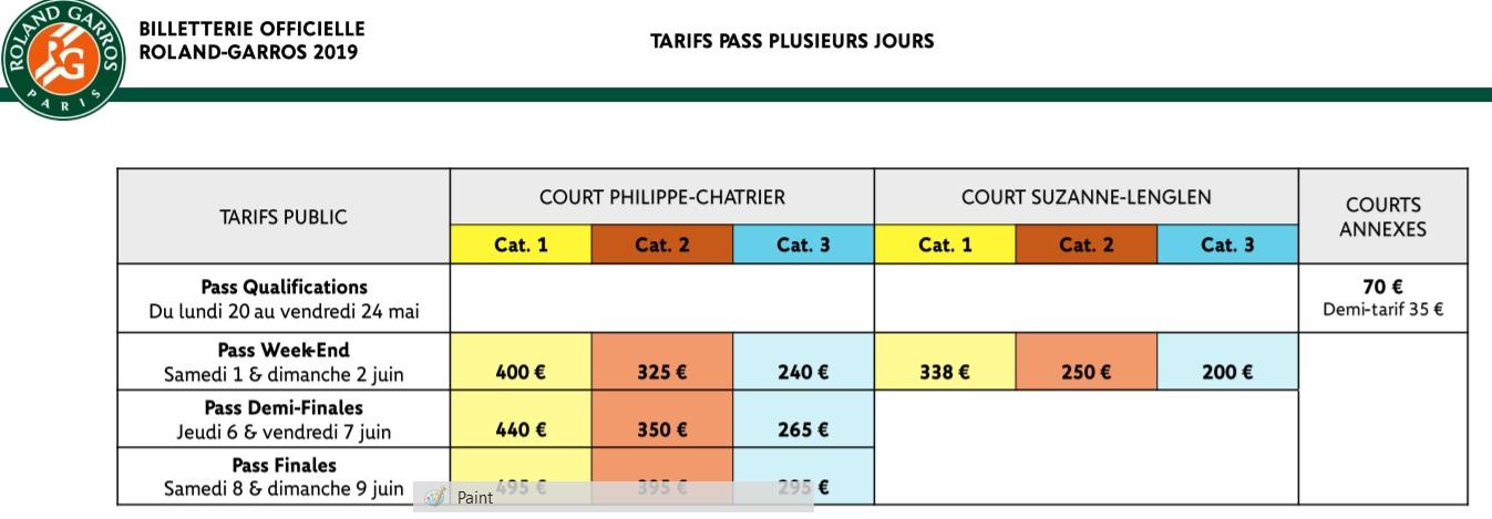 Roland Garros 2019 : Le Prix Des Billets Et Les Dates De In Rcf Dates La Superior Court 2020