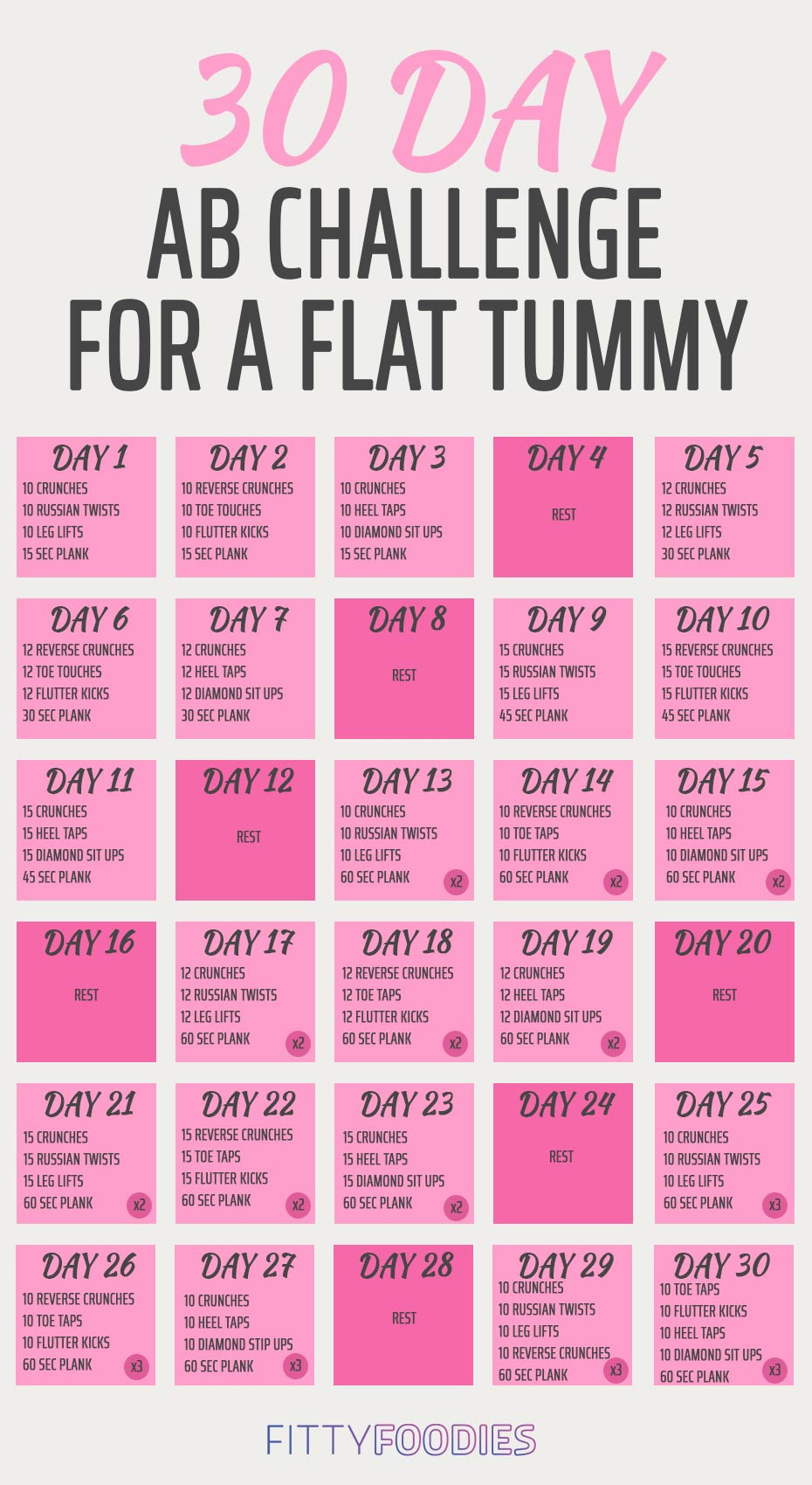 The 30 Day Ab Challenge For A Flat Tummy – Fittyfoodies In Sit Up Challenge Pdf