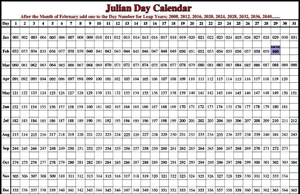 Julian Day Calendar 2019 | Julian Day Calendar, Julian Day With Regard To Printable Julian Date Calendar Leap Year