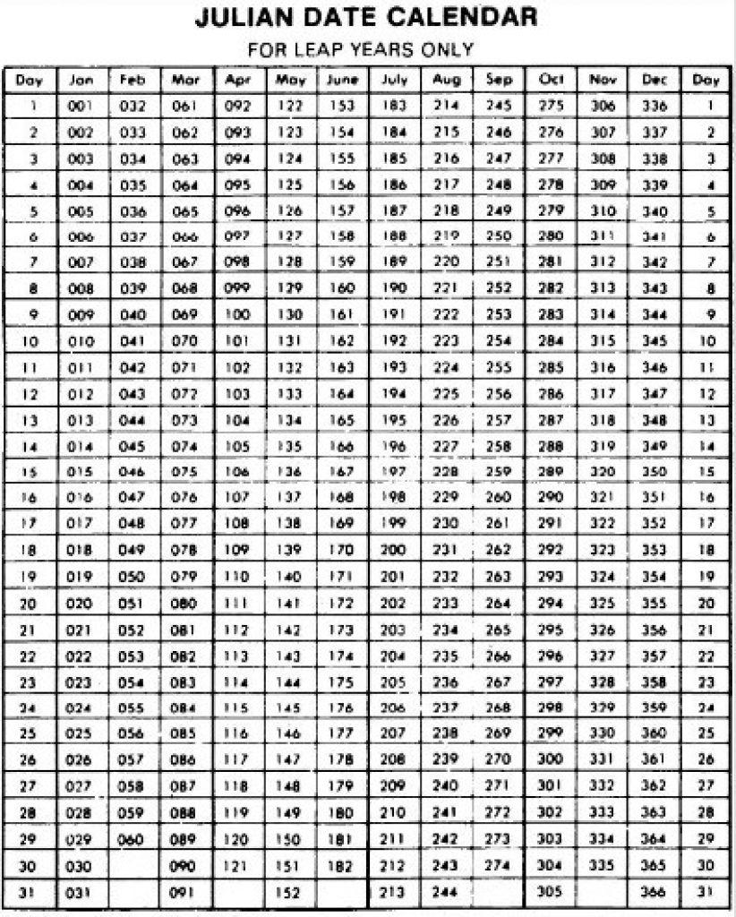 Leap Year Julian Calendar Pdf – Calendar Inspiration Design With Printable Julian Date Calendar Leap Year