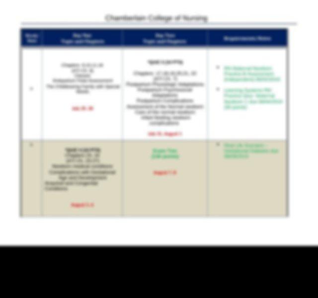 Nr 327 Course Calendar July, 2019.Docx – Chamberlain Intended For Chamberlain University Academic Calendar