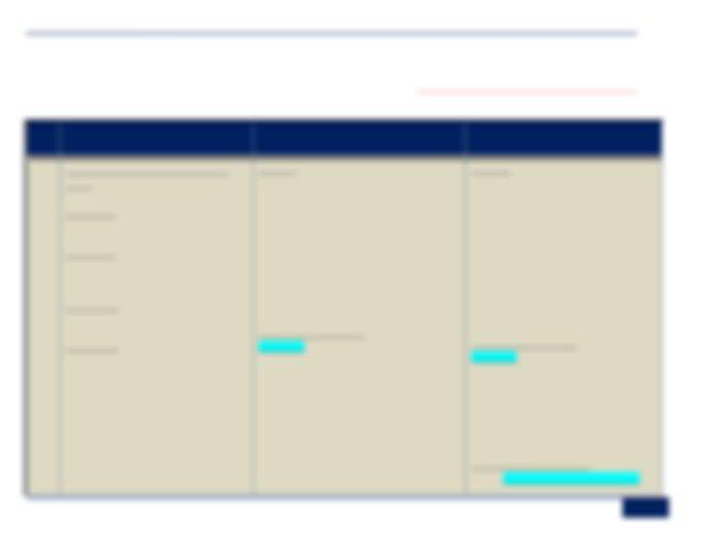 Nr283 May 2019 Mw Calendar.docx – Chamberlain College Of Regarding Chamberlain University Academic Calendar