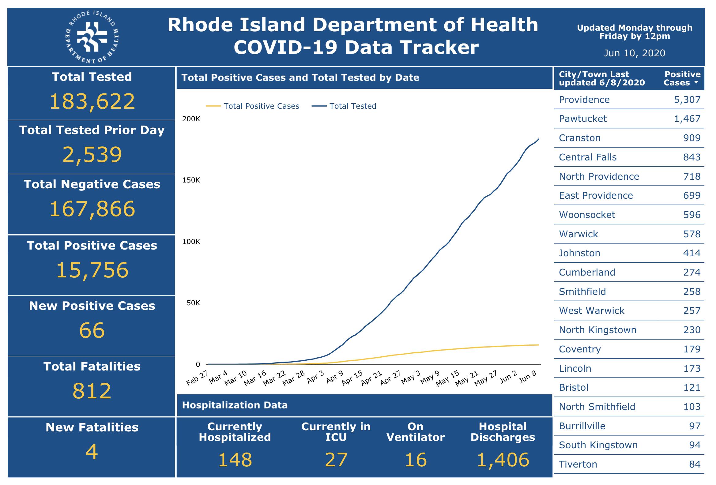 University Of Rhode Island 2021 2020 Calendar | Printable In Delaware State University 2021 2020 Calendar