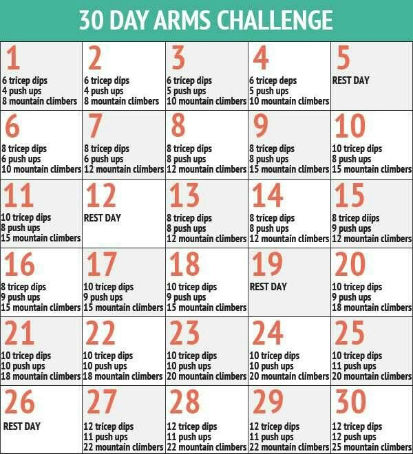 30 Day Arm Challenge | 30 Day Workout Challenge, 30 Day Pertaining To April Fitness Challenge