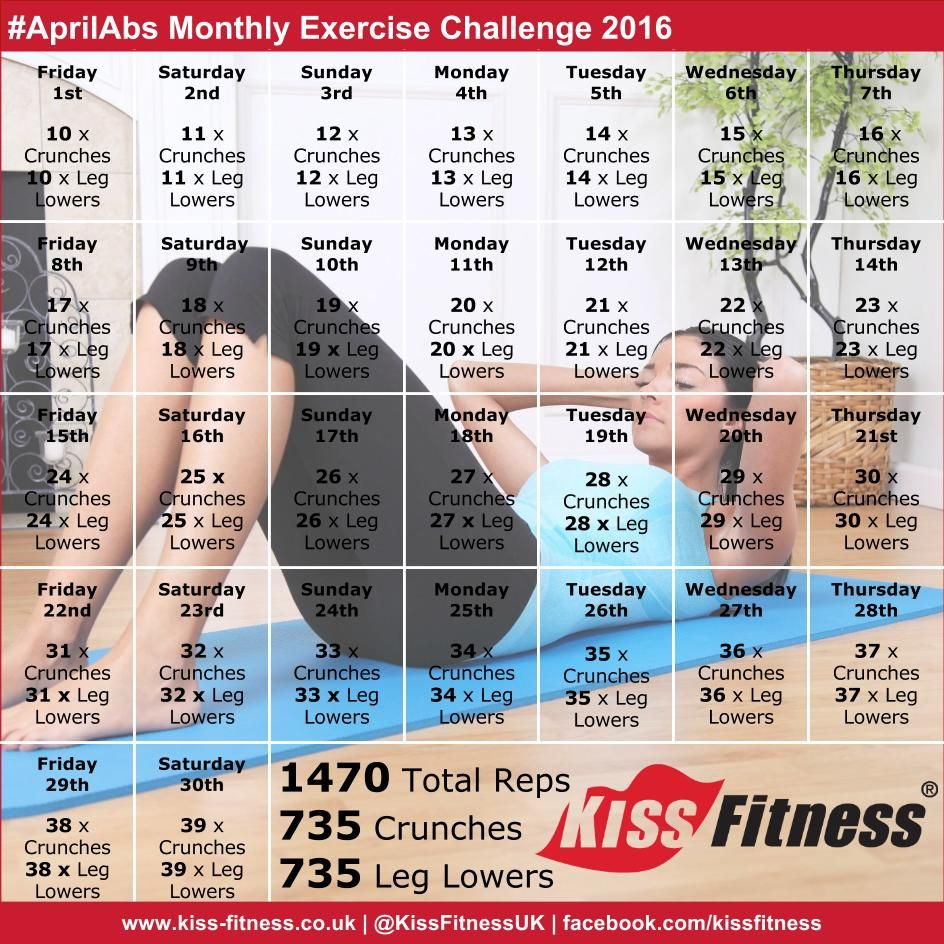 #Aprilabs Monthly Exercise Challenge 2016 | Workout With Regard To April Fitness Challenge