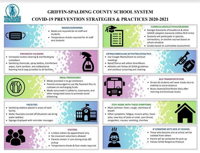 Beaverbrook Elementary Home Regarding Spalding County School System 2021 Calendar