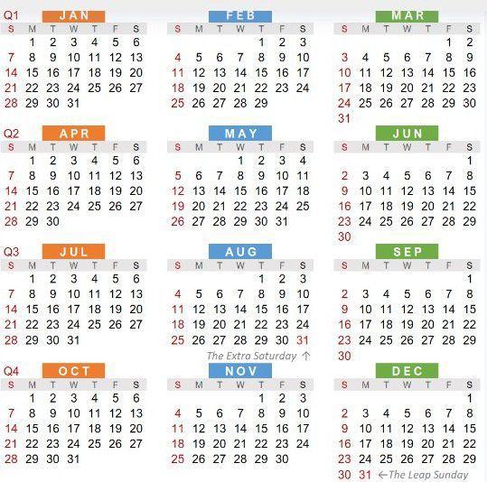 Chris Hardie: The Quest To Create A Better Calendar | News Throughout Gregorian & Am & Julian Calendar 2022
