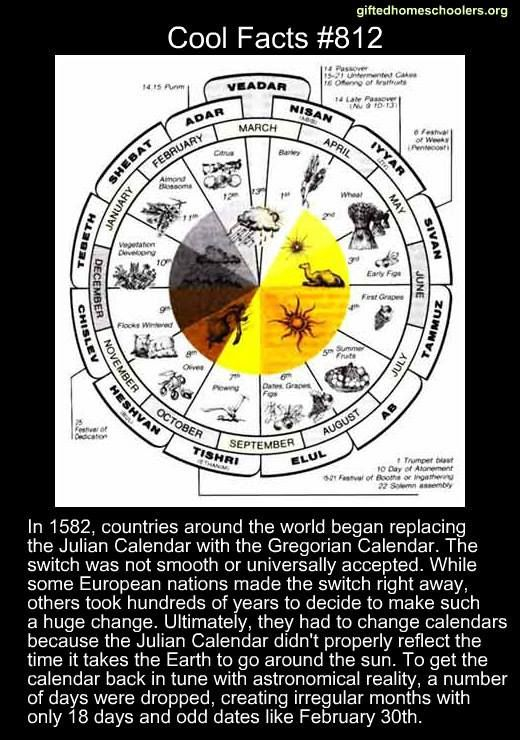 Cool Facts #812 Http://Www.timeanddate/Calendar/Julian Regarding Gregorian & Am & Julian Calendar 2022