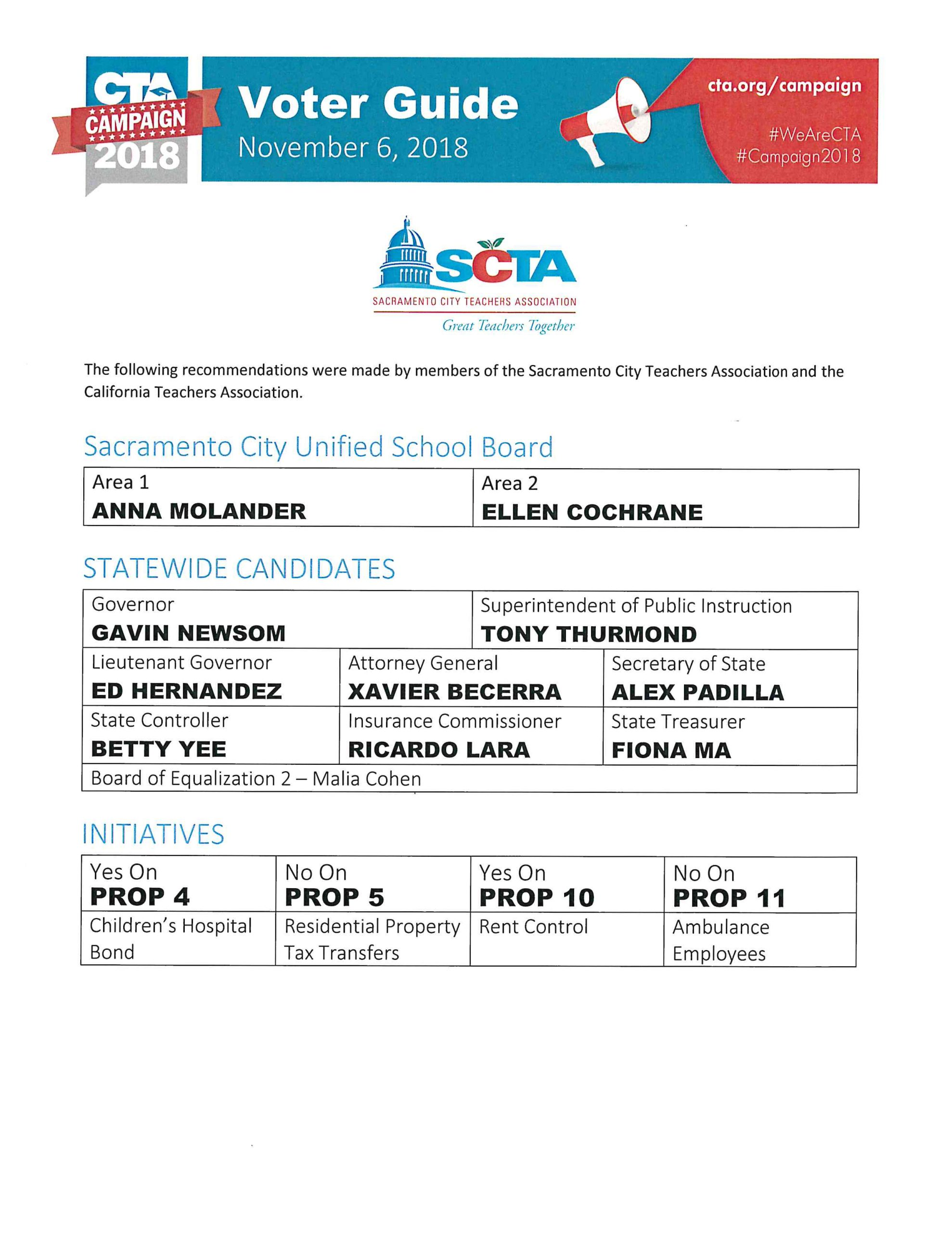 Cta Scta Voter Guide - Sacramento City Teachers Association pertaining to Sacramento City School District Calendar 2021