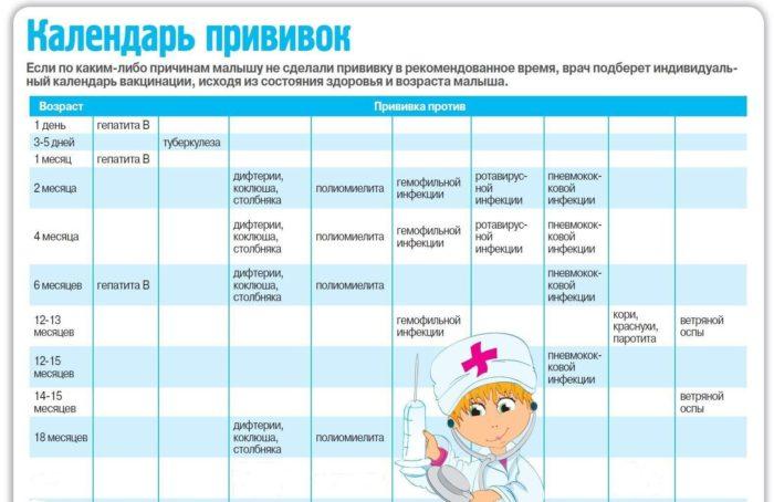 Календарь Прививок (1) | Downloads 2021 Calendars With 454 2021 Calendar