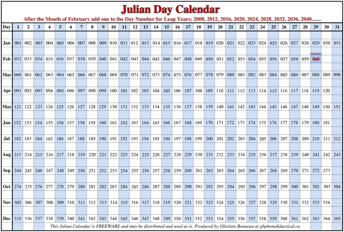 Get 2020 Julian Calendar | Calendar Printables Free Blank Intended For Julian Date Converter 2022