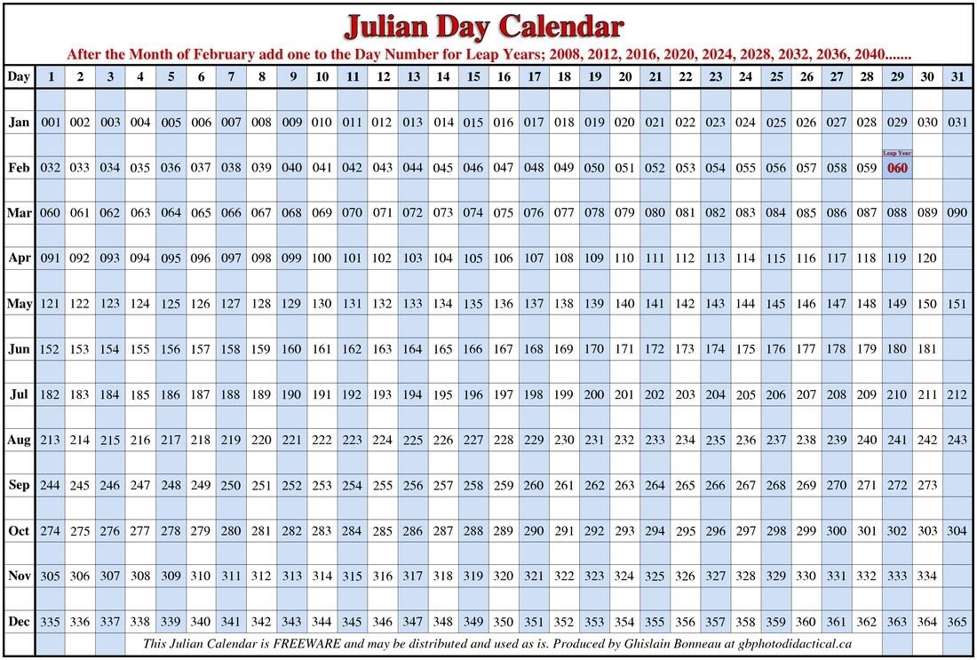Get 2020 Julian Calendar | Calendar Printables Free Blank Throughout Julian Date Conversion 2022