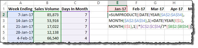 How To Convert Weekly Data Into Monthly Data In Excel Intended For How To Convert Excel Data Into A Calendar In Excel