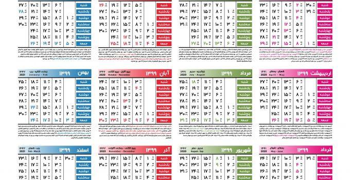 Printable Calendar 2020 2021 With Julian To Gregorian Calendar 2022