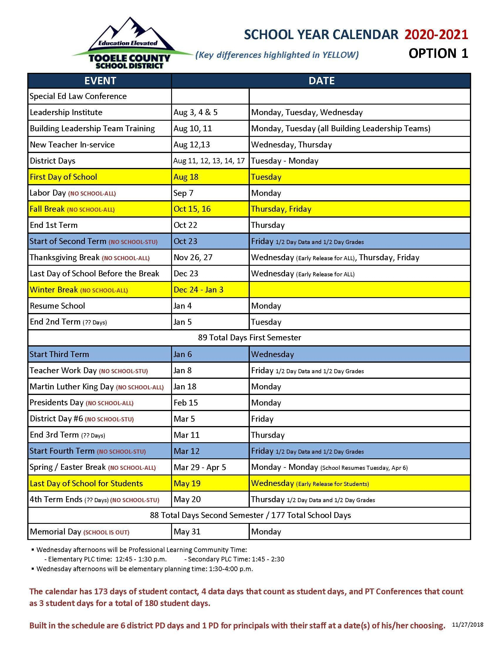 School District Calendar Survey 2021 2022 – Miscellaneous For Billings School District 2 Calendar For 2021 2022