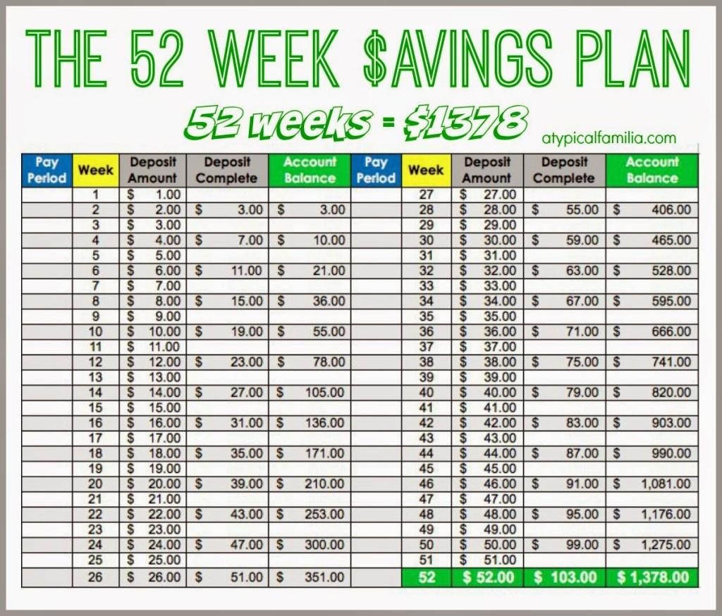 We'Re Doing The 52 Week Money Savings Plan Challenge! Will Within 52 Week Calendar